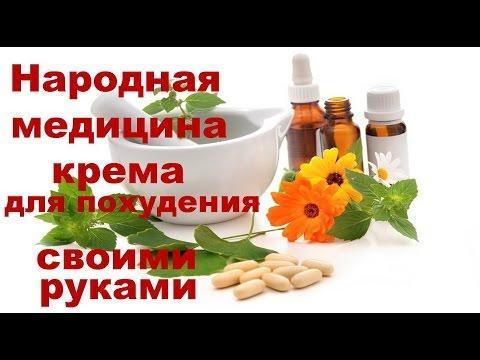 Крема для похудения